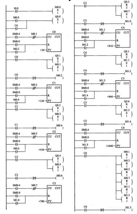 节约电力 智能控制 奥越信 PLC 触摸屏 触摸屏