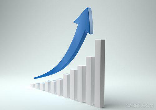 供给侧 经济 结构性改革