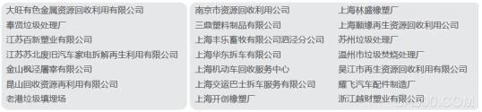 第三届ECOTECH CHINA上海国际固·废气展