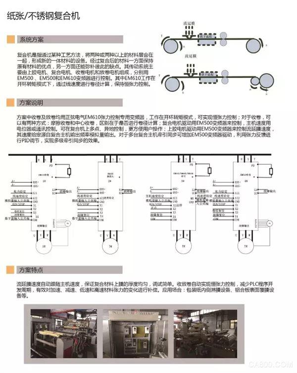 正弦电气  张力控制应用解决方案