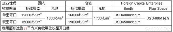 第十七届中国国际通用及专用装备博览会