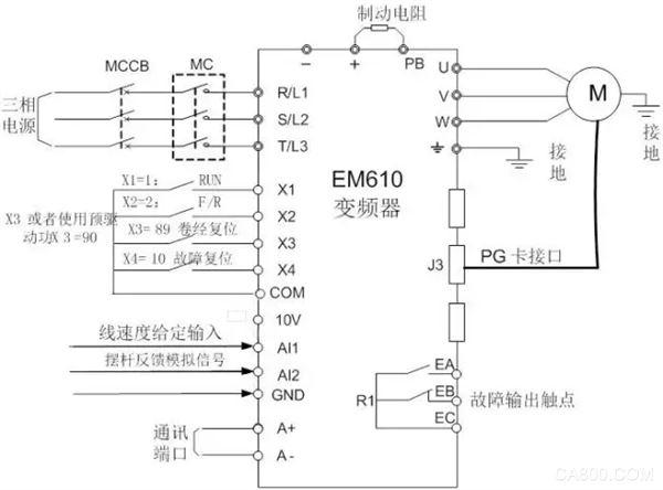 深圳正弦EM610 涂布机应用方案 恒张力放卷