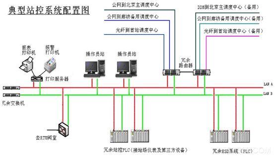 安控科技有 石油 油气管道 优化控制 油管道系统