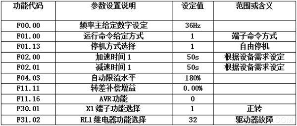 压缩机 电动机 广东科动电气