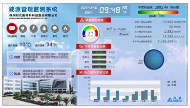 台达 Energy Online能源 株洲时代