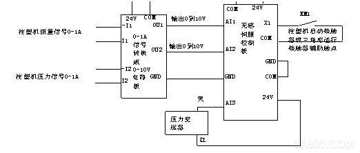 6810S注塑专用异步伺服 注塑机节能改造中的应用