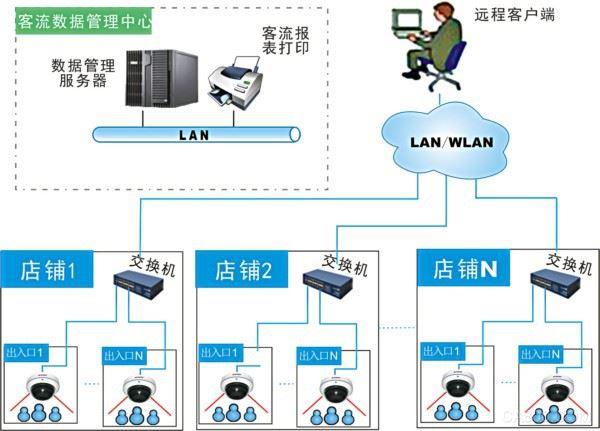中联智能化技术新突破 成功研发嵌入式3D显示系统