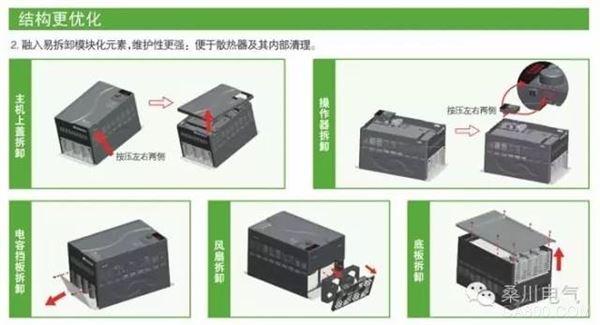 三碁电气 S3100系列多功能矢量型变频器