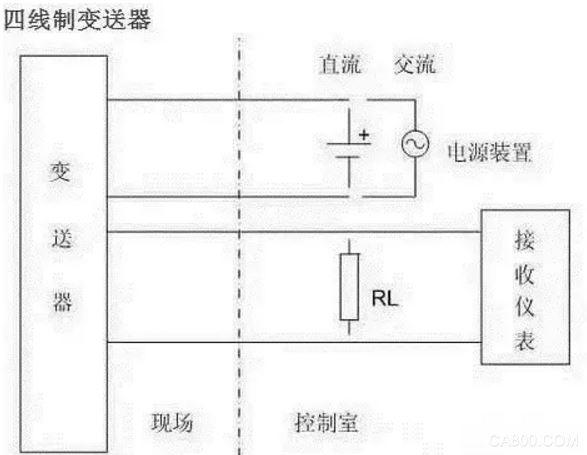 变送器 两线制 直流电流信号