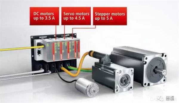 倍福 插拔式模塊 運動控制 超緊湊型 I/O