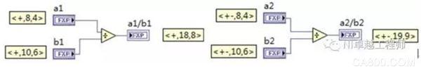 LabVIEW中定点数的应用