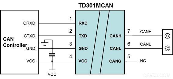 金升阳 超小体积CAN隔离收发模块 差分电平
