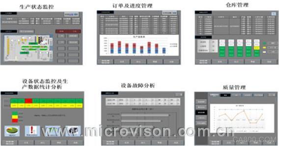 工业4.0信息化管理
