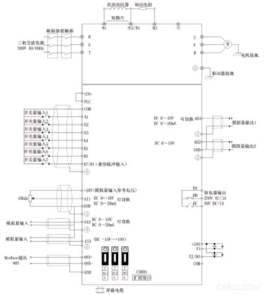 数控机床  科动变频器 控制数控车床主轴转速