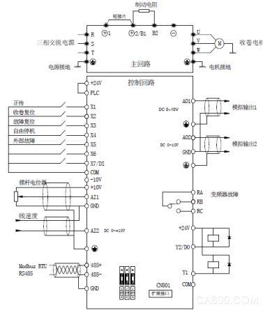 水箱式拉丝机应用 张力摆杆 调节输出频率