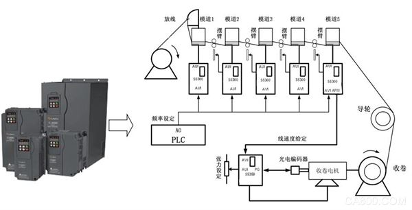 简易电机调速电路图
