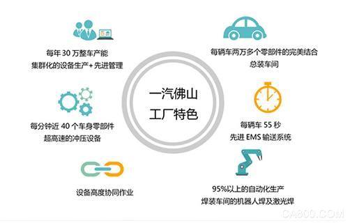 智能制造,汽车制造业
