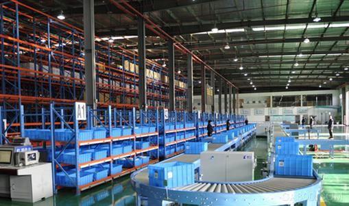 自動化倉庫,配送物流,智能自動化倉儲