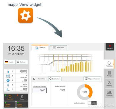 mapp View,贝加莱,过程控制