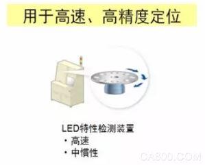 安川,SGM7D系列,DD电机
