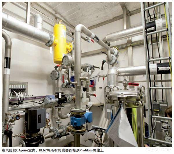 沼气工厂,远程I/O,压缩机,防爆区域,直接操作