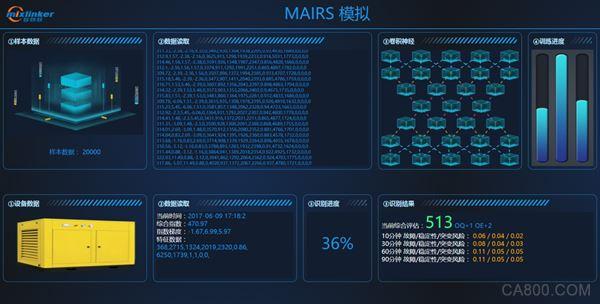 工业4.0,中国智能制造,物联网系统,锅炉高质量