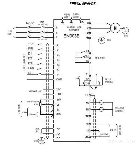 破碎机,矿山,化学,建材,矢量型变频器