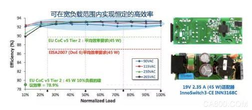 效率,94%,反激式开关电源IC,电源管理