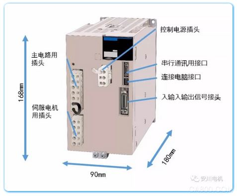伺服驱动Σ-7,伺服电机,GaN功率半导体