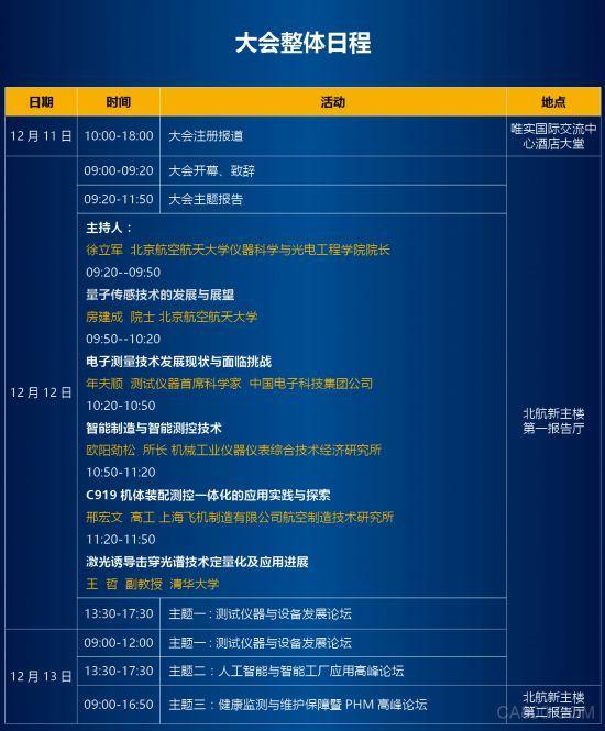 中国测控,仪器,航空航天