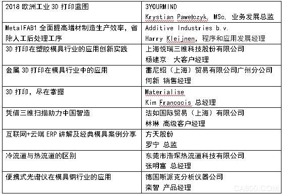 广州国际模具展,行业领先,增材制造,智慧