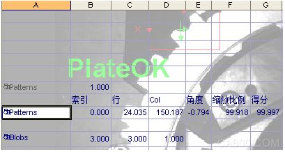 PatMax,In-Sight视觉系统,长安福特