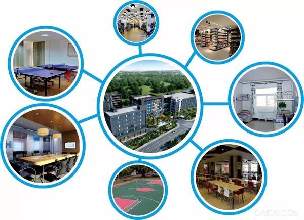易能,工控产品,生产研发基地,招商,园区产业规划