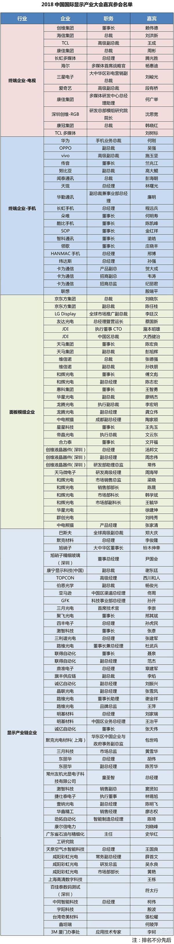 华为,手机,第六届中国电子信息博览会