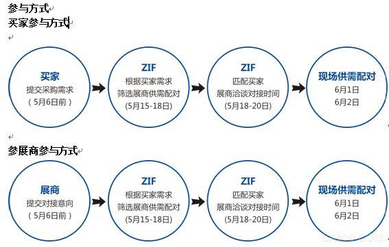 装备,制造业,中国制造2025