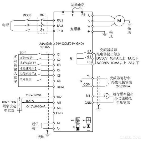 木板封边机,生产设备,A90变频器