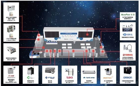 NEPCON,China,2018,电子,工厂,智造