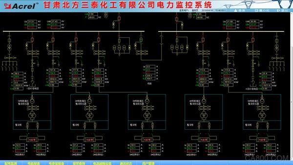变电所实时监控系统图为主监控画面,主要实时监测变