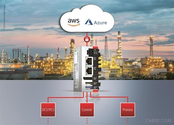 物联网,超紧凑型工业,PC,边缘设备