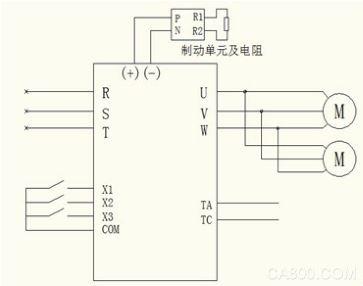 建筑行业,变频器,瓦楞纸纵切压线修边机