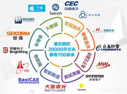 电子信息,产业,总,四川