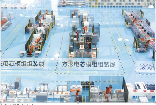 自动化,智能,工业装配