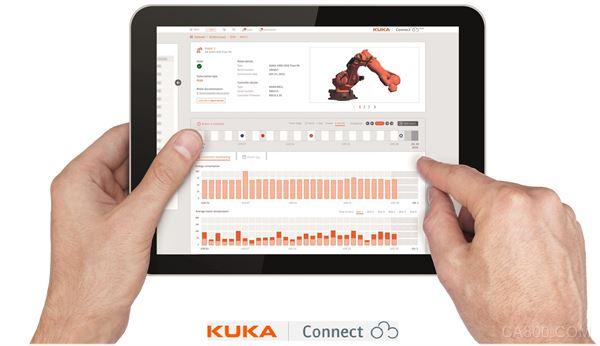 KUKA,机器人,自动化解决方案