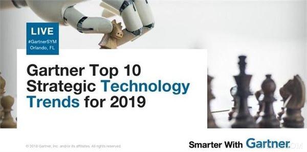 ITxpo,十大战略技术趋势,自动化