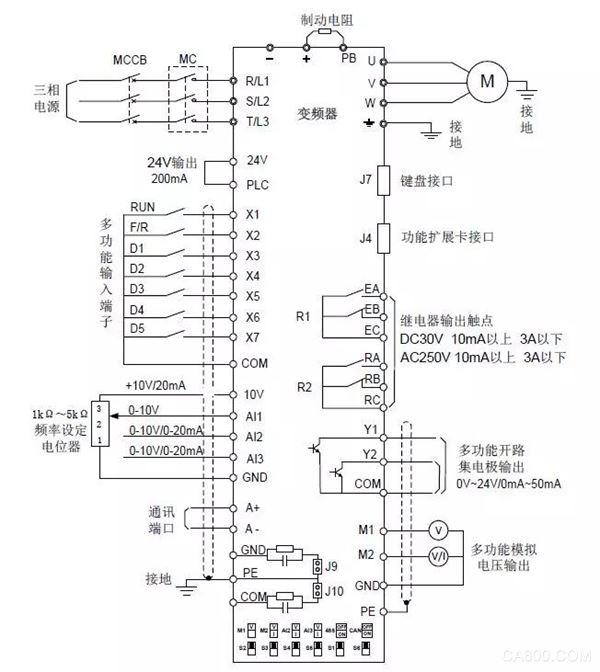 ,泵,同步,永磁同步,控制,驱动,矢量变频器