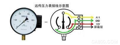 普传科技PI500系列在恒压供水系统上的应用