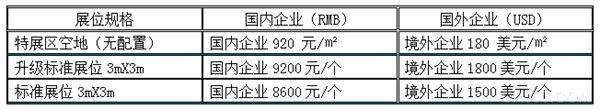 中国国际机电产品博览会,智能制造