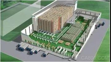 自动化立体仓库,操作控制系统