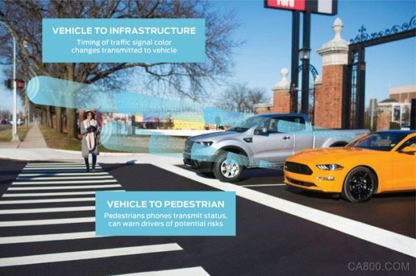 福特汽车,C-V2X技术,自动驾驶系统