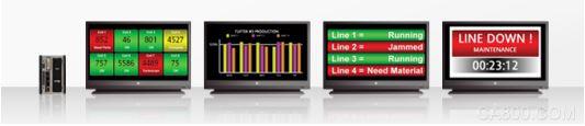 PTV,IO模块,信息化,红狮,可视化